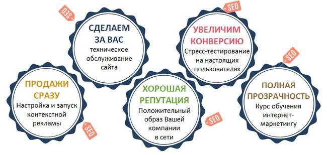 бонусы по тарифу продвижения сайтов Смена подрядчика